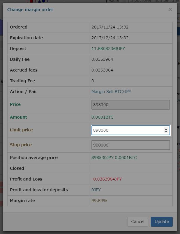 買戻しは「リミット買い」から買戻し価格を入れ更新を押します。