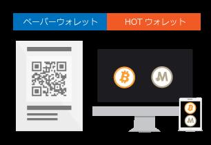 どうやって暗号通貨を貰えばいいの?